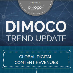 DIMOCO Releases 2017 Trends Report